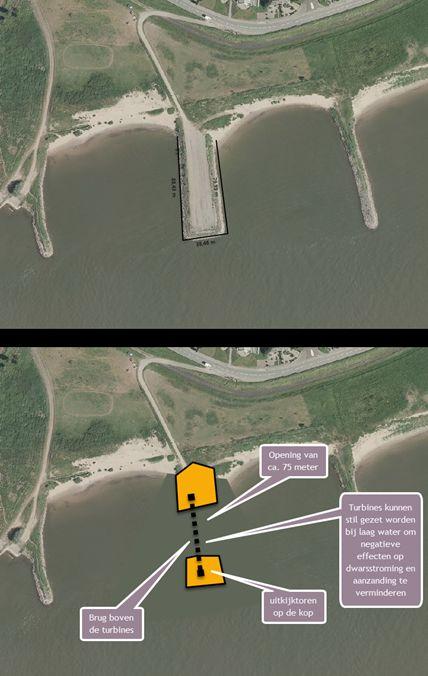 Uitleg waterkracht bij krib of loswal
